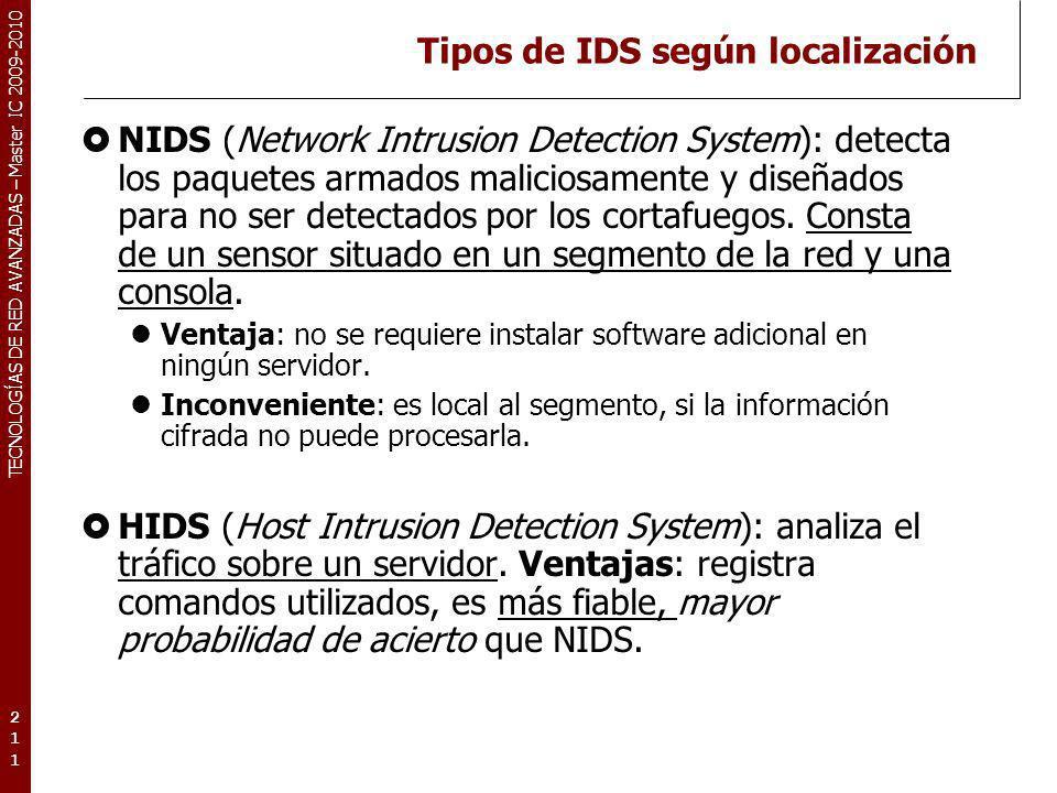 Tipos de IDS según localización