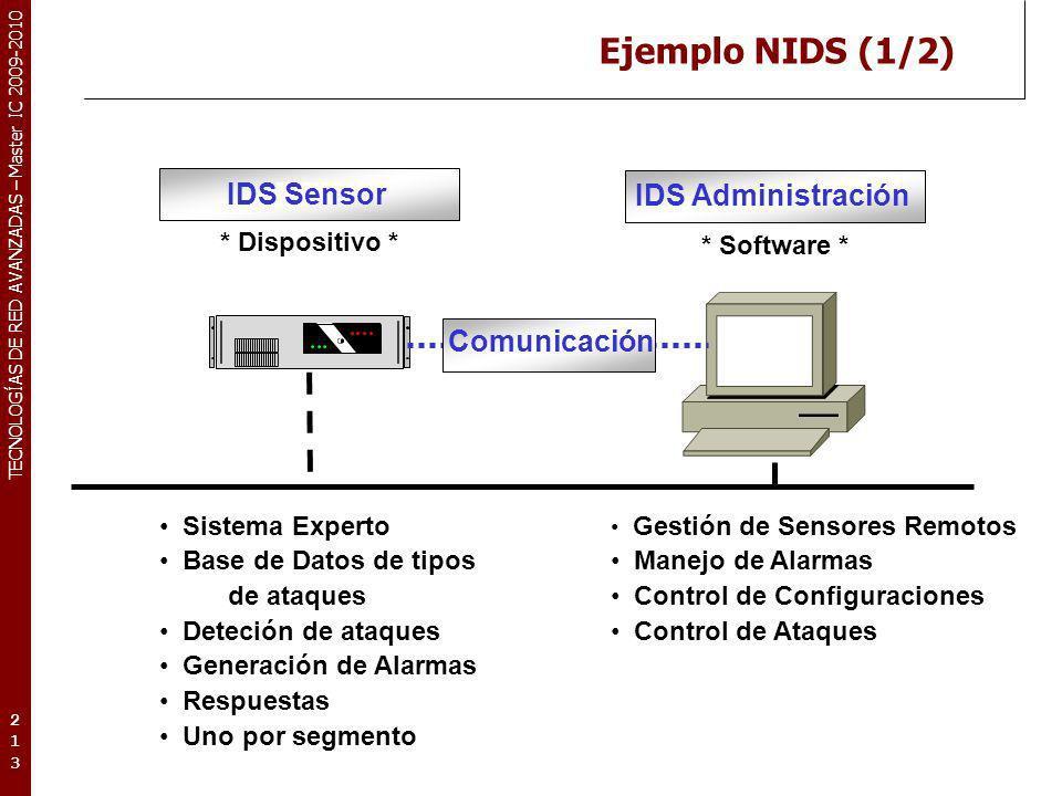 Ejemplo NIDS (1/2) IDS Sensor IDS Administración Comunicación