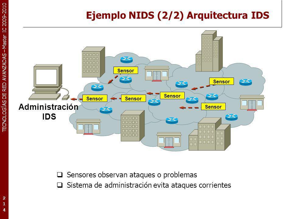 Ejemplo NIDS (2/2) Arquitectura IDS