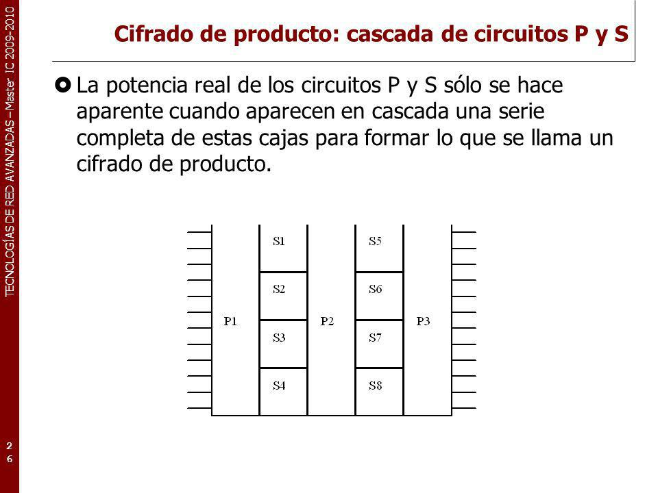 Cifrado de producto: cascada de circuitos P y S