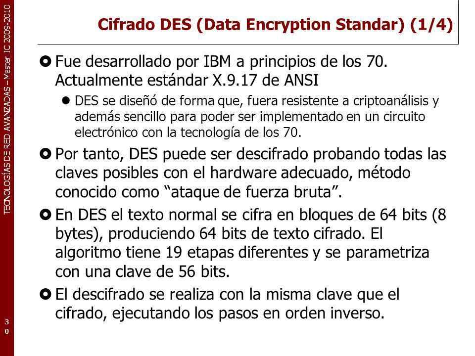 Cifrado DES (Data Encryption Standar) (1/4)