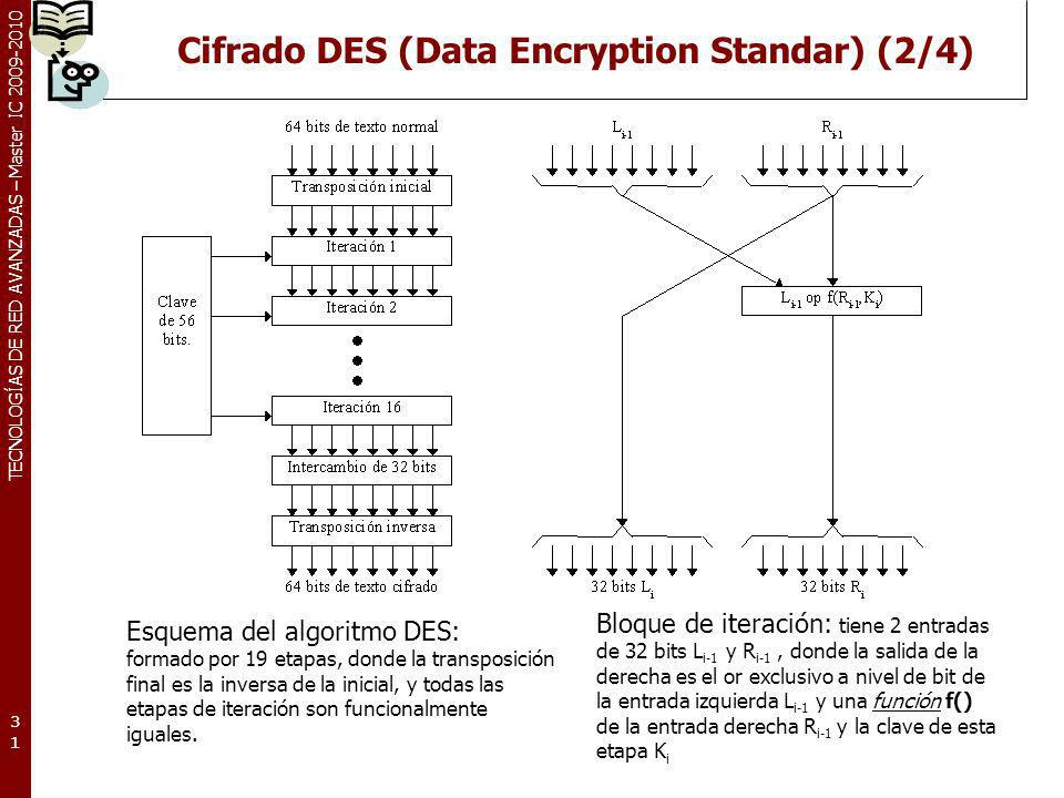 Cifrado DES (Data Encryption Standar) (2/4)