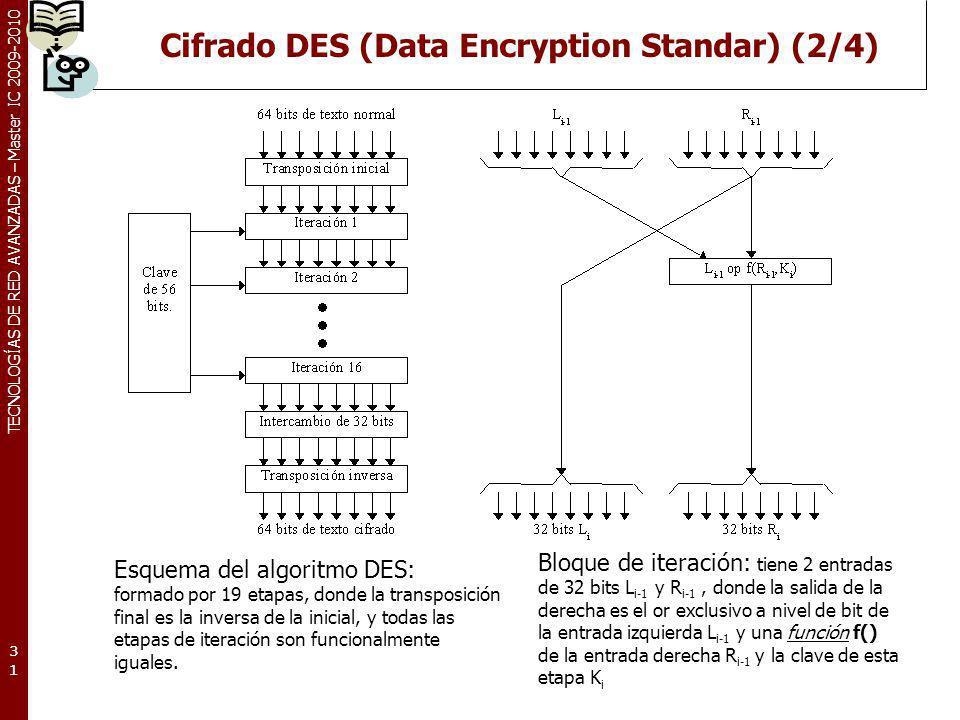 Cifrado DES (Data Encryption Standar) (2/4)