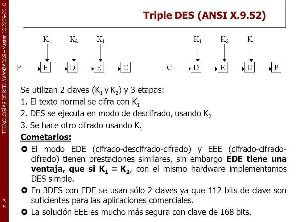 Triple DES (ANSI X.9.52) Se utilizan 2 claves (K1 y K2) y 3 etapas: