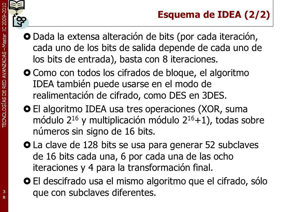 Esquema de IDEA (2/2)
