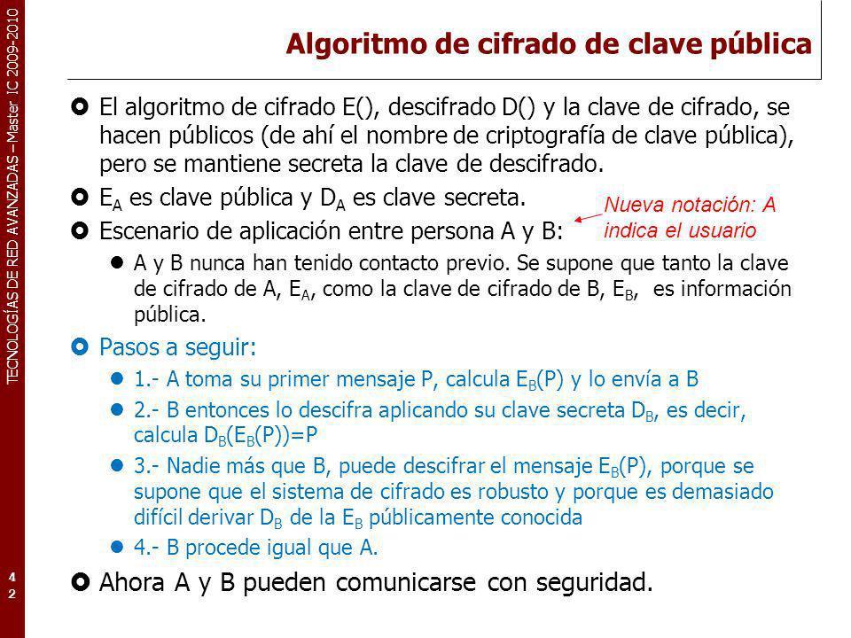 Algoritmo de cifrado de clave pública