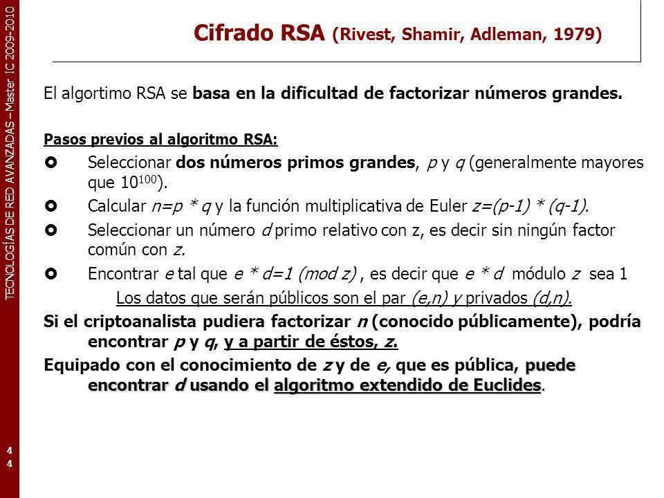 Cifrado RSA (Rivest, Shamir, Adleman, 1979)