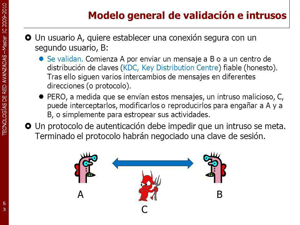 Modelo general de validación e intrusos