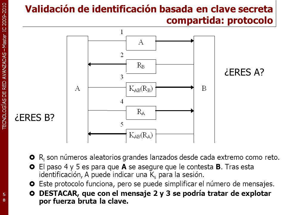 Validación de identificación basada en clave secreta compartida: protocolo