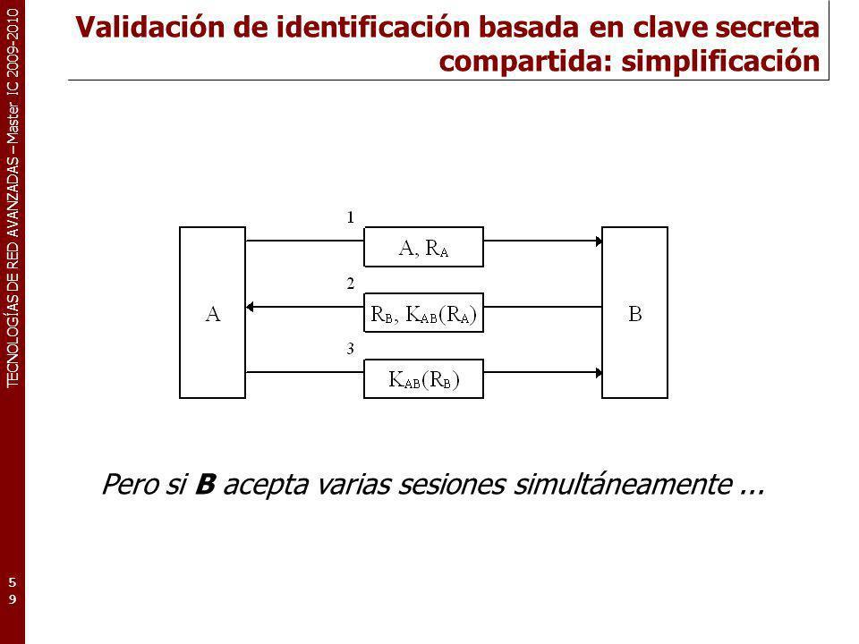 Validación de identificación basada en clave secreta compartida: simplificación