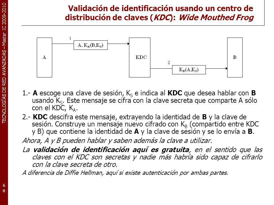Validación de identificación usando un centro de distribución de claves (KDC): Wide Mouthed Frog