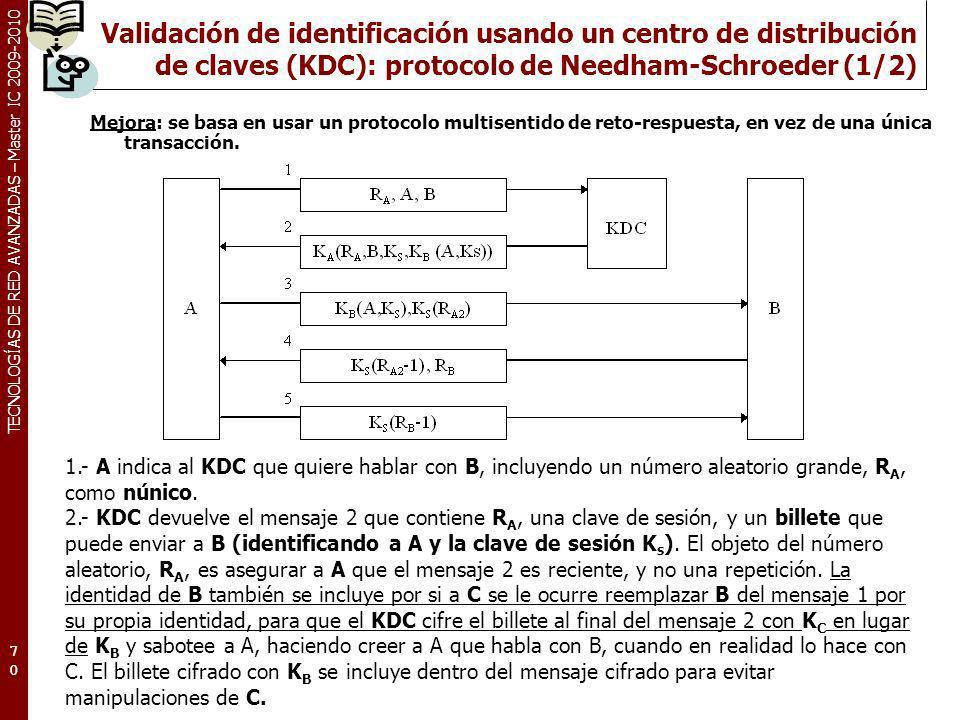 Validación de identificación usando un centro de distribución de claves (KDC): protocolo de Needham-Schroeder (1/2)