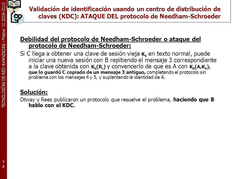 Validación de identificación usando un centro de distribución de claves (KDC): ATAQUE DEL protocolo de Needham-Schroeder