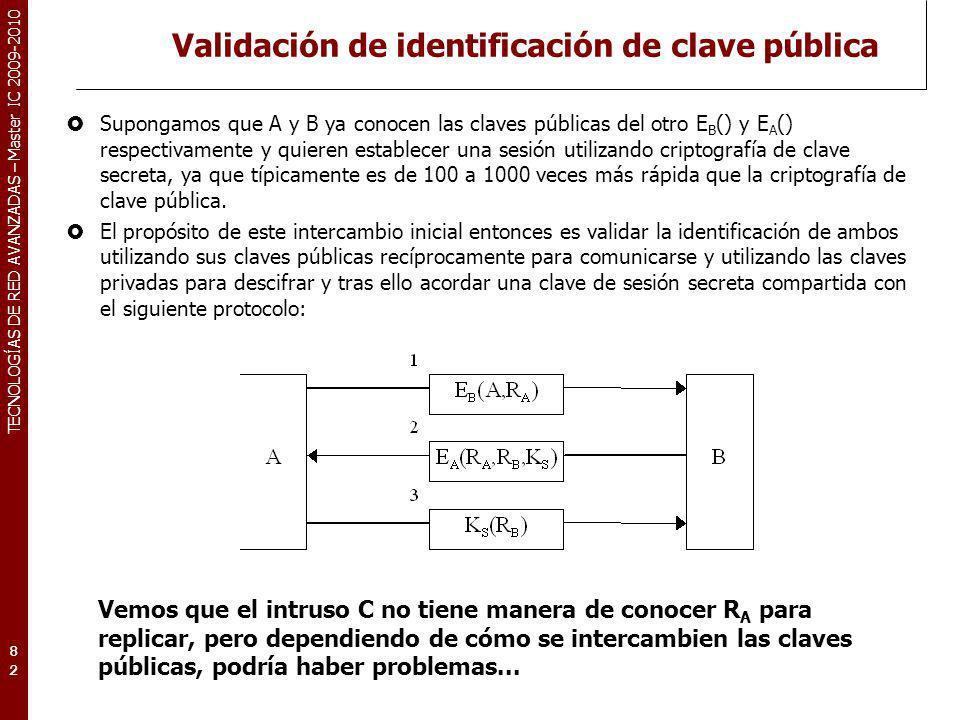Validación de identificación de clave pública
