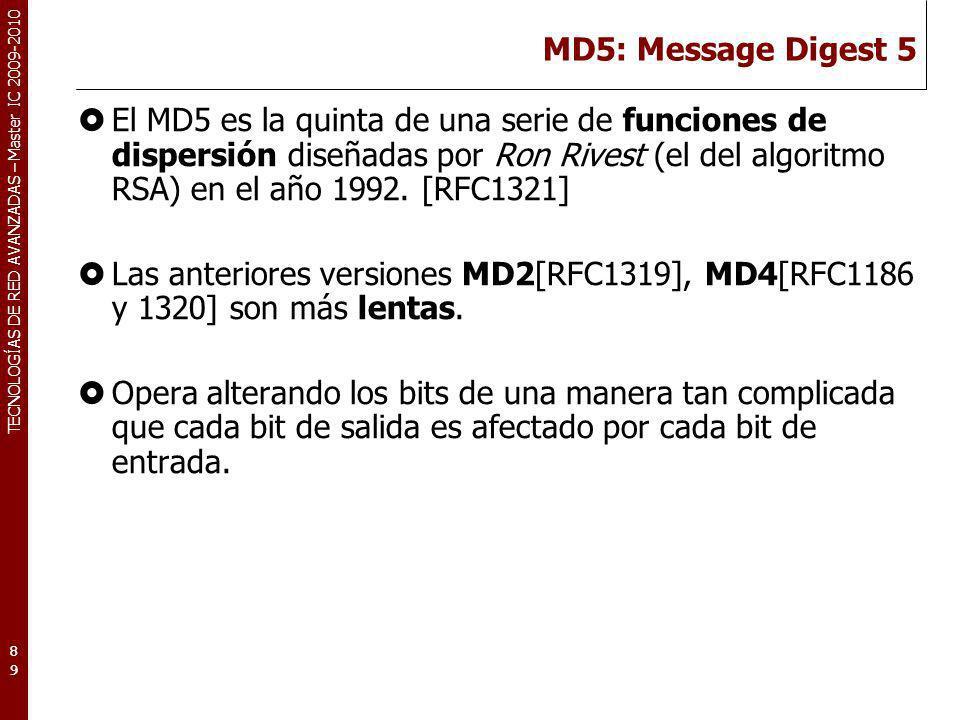 MD5: Message Digest 5