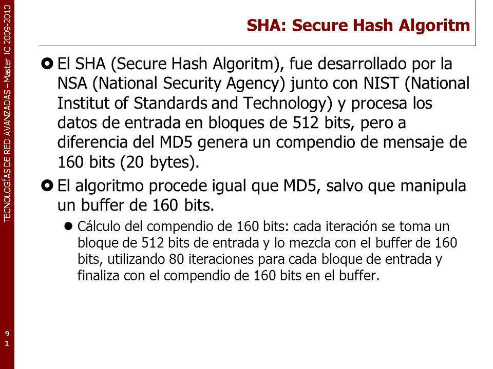 SHA: Secure Hash Algoritm