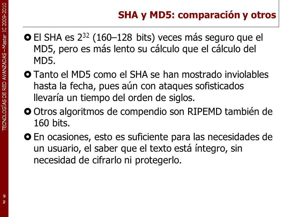 SHA y MD5: comparación y otros