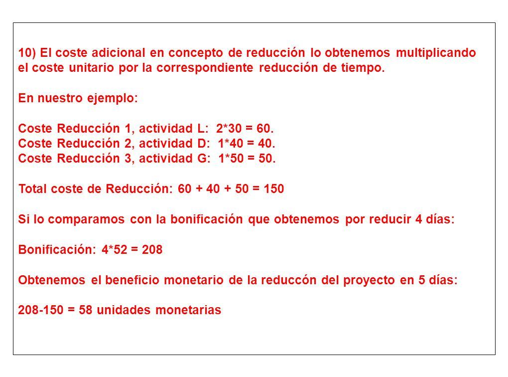 10) El coste adicional en concepto de reducción lo obtenemos multiplicando