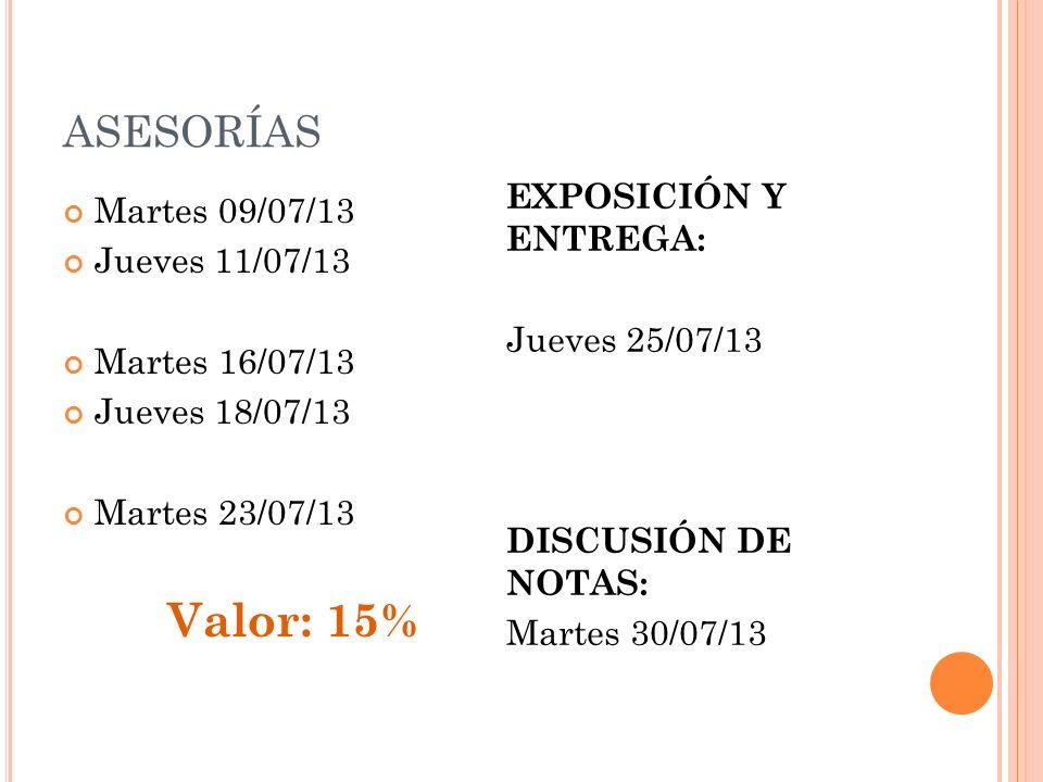 ASESORÍAS EXPOSICIÓN Y ENTREGA: Martes 09/07/13 Jueves 11/07/13