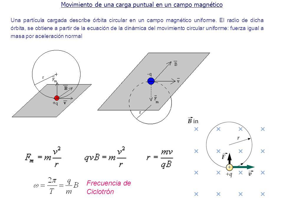 Movimiento de una carga puntual en un campo magnético
