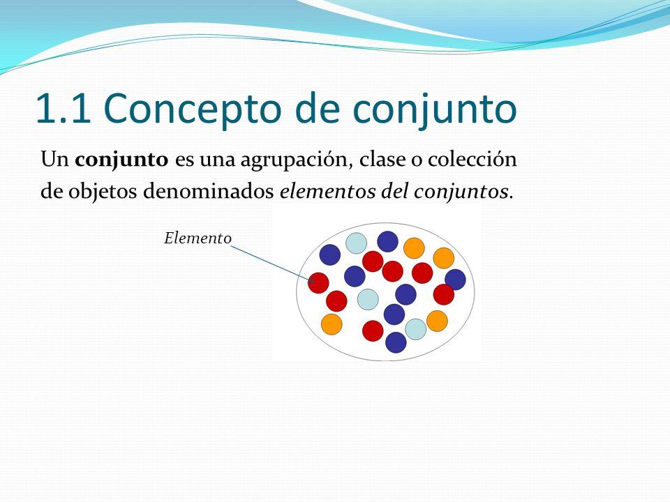 1.1 Concepto de conjunto Un conjunto es una agrupación, clase o colección. de objetos denominados elementos del conjuntos.