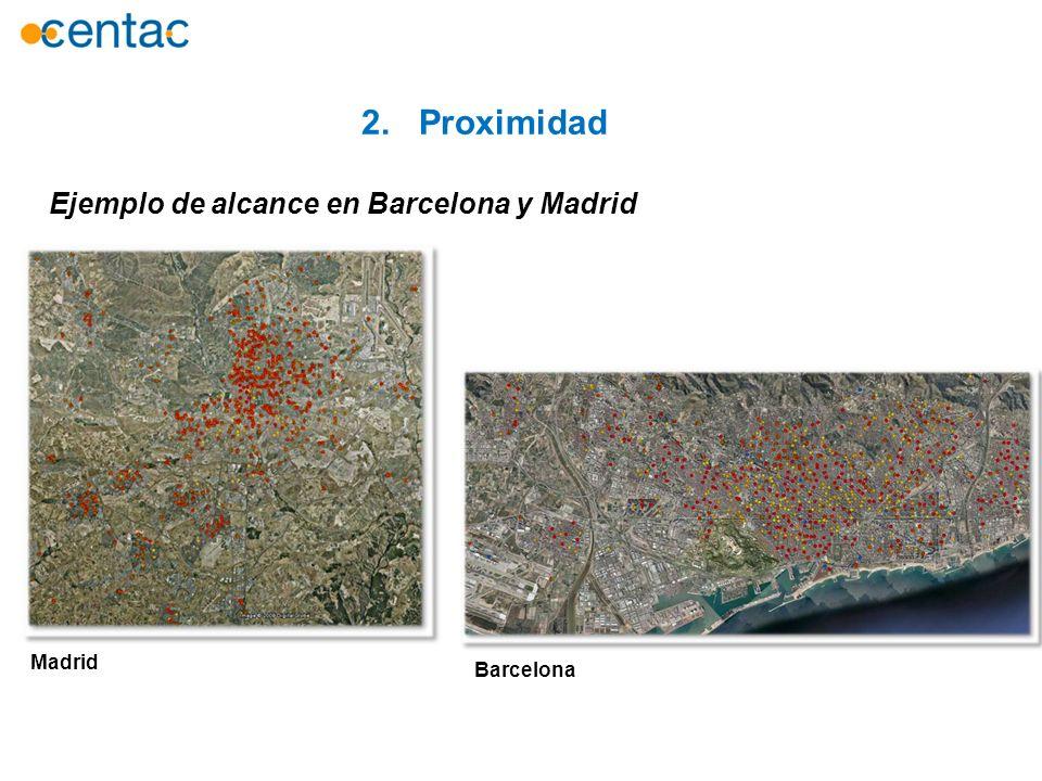 Ejemplo de alcance en Barcelona y Madrid