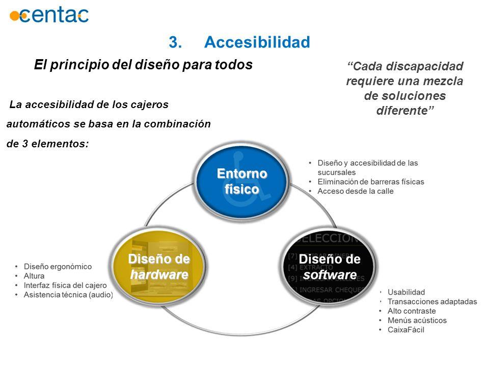 3. Accesibilidad El principio del diseño para todos