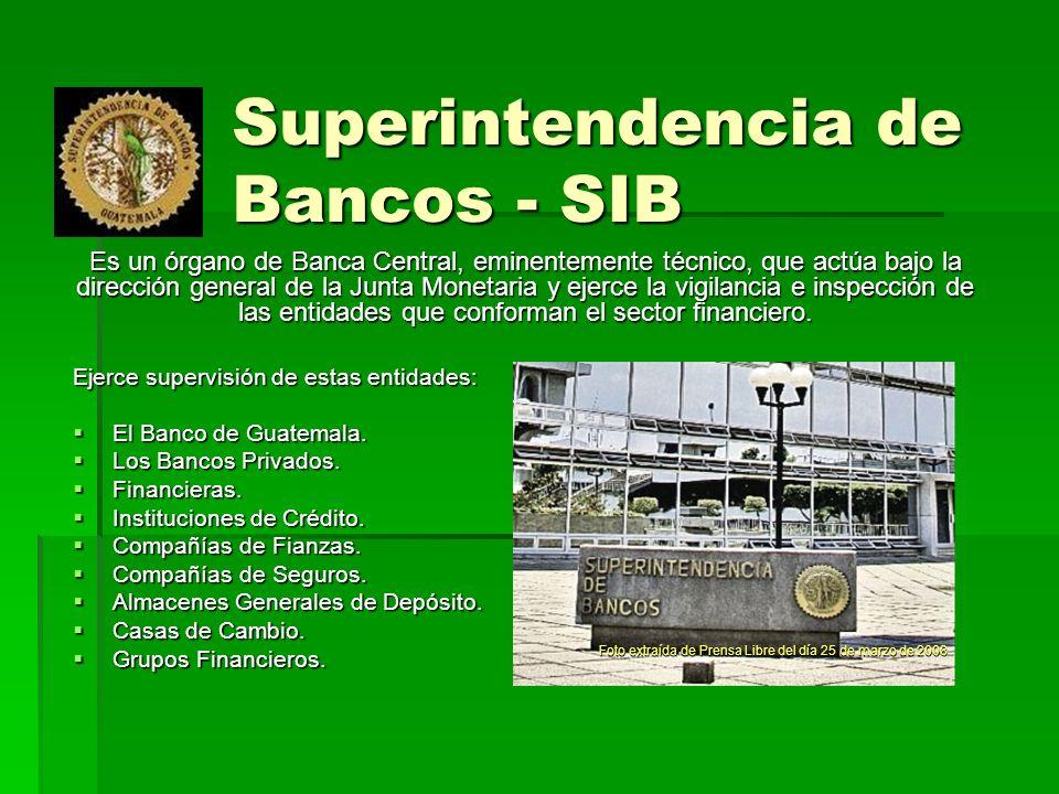 Superintendencia de Bancos - SIB