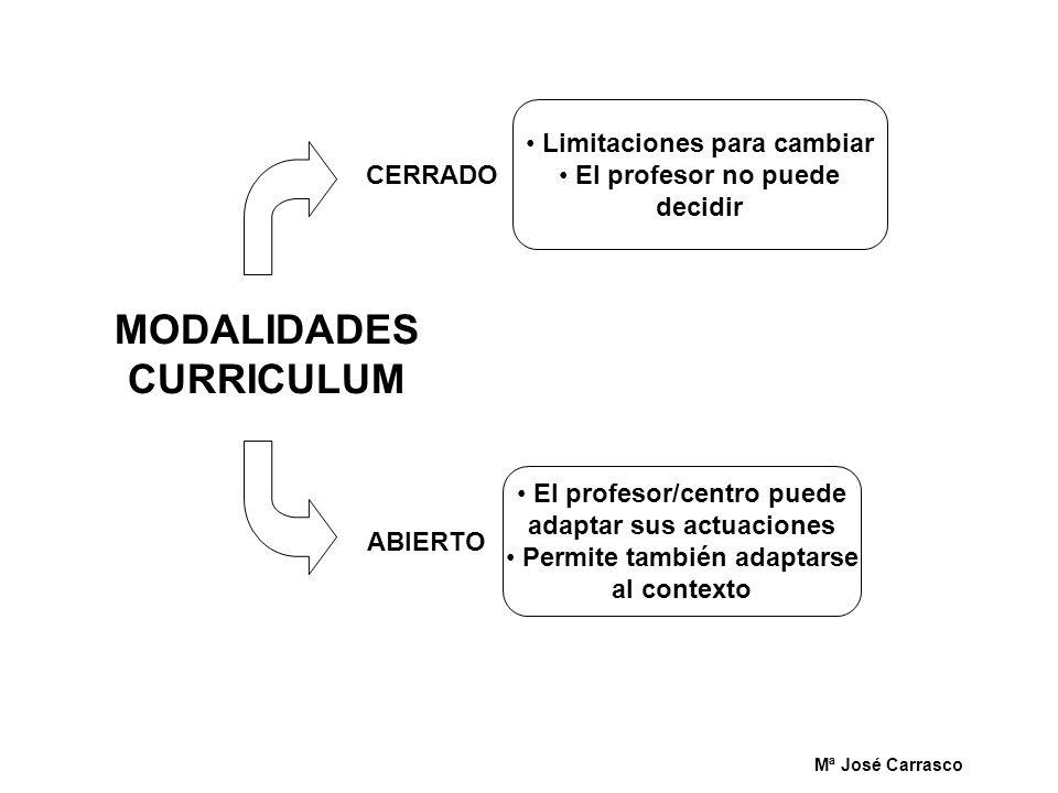 MODALIDADES CURRICULUM
