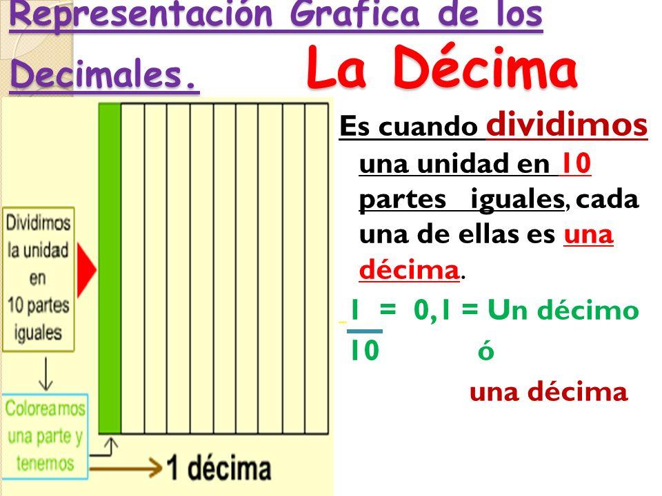 Representación Grafica de los Decimales. La Décima