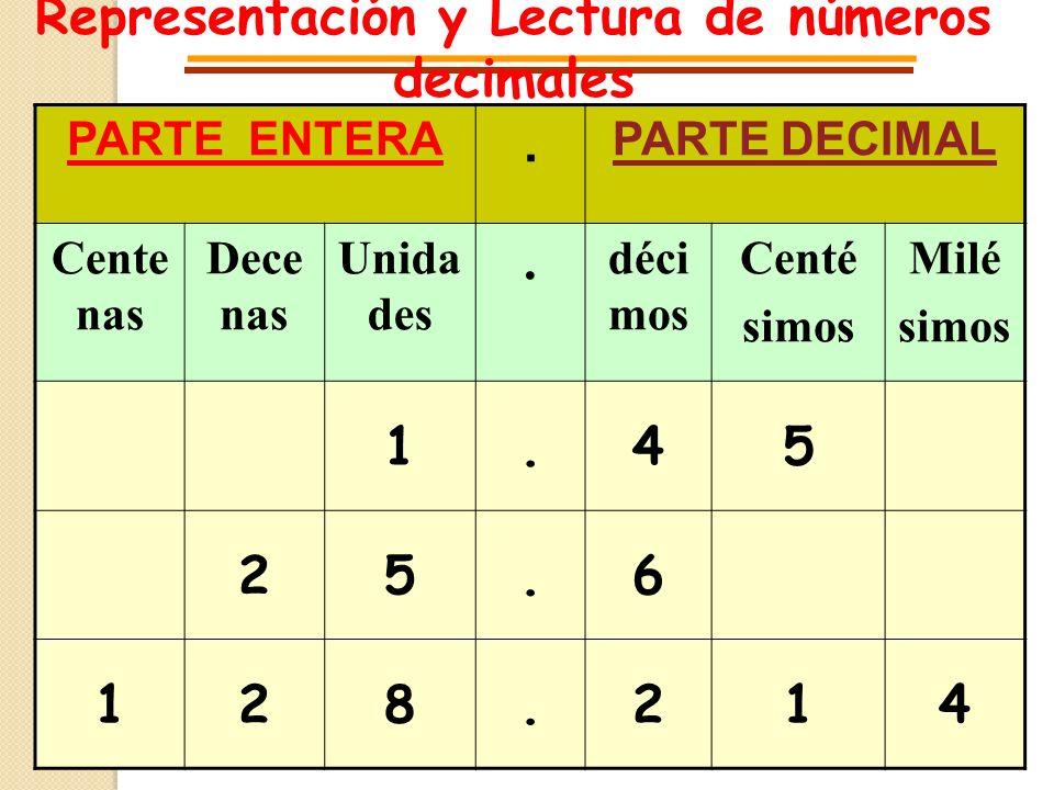 Representación y Lectura de números decimales