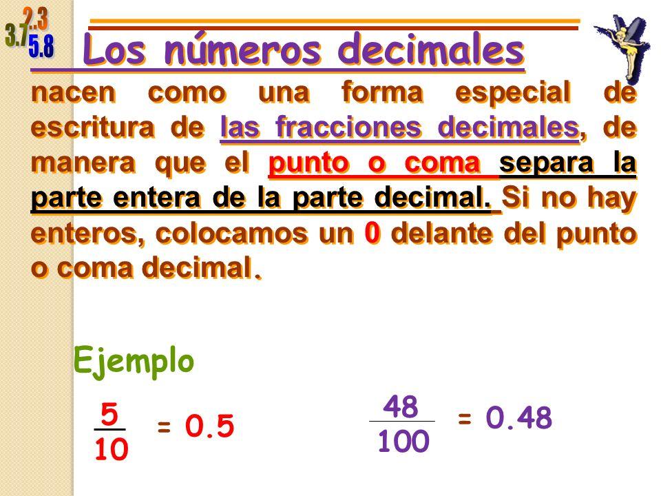 Los números decimales Ejemplo