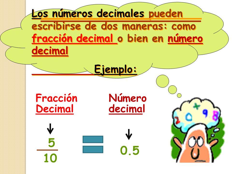 Los números decimales pueden escribirse de dos maneras: como fracción decimal o bien en número decimal