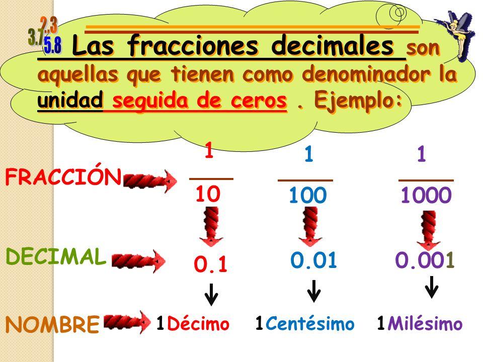 5.82.3. 3.7. Las fracciones decimales son aquellas que tienen como denominador la unidad seguida de ceros . Ejemplo: