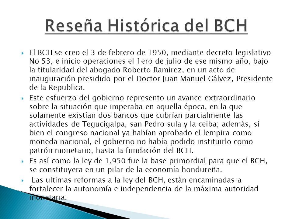 Reseña Histórica del BCH