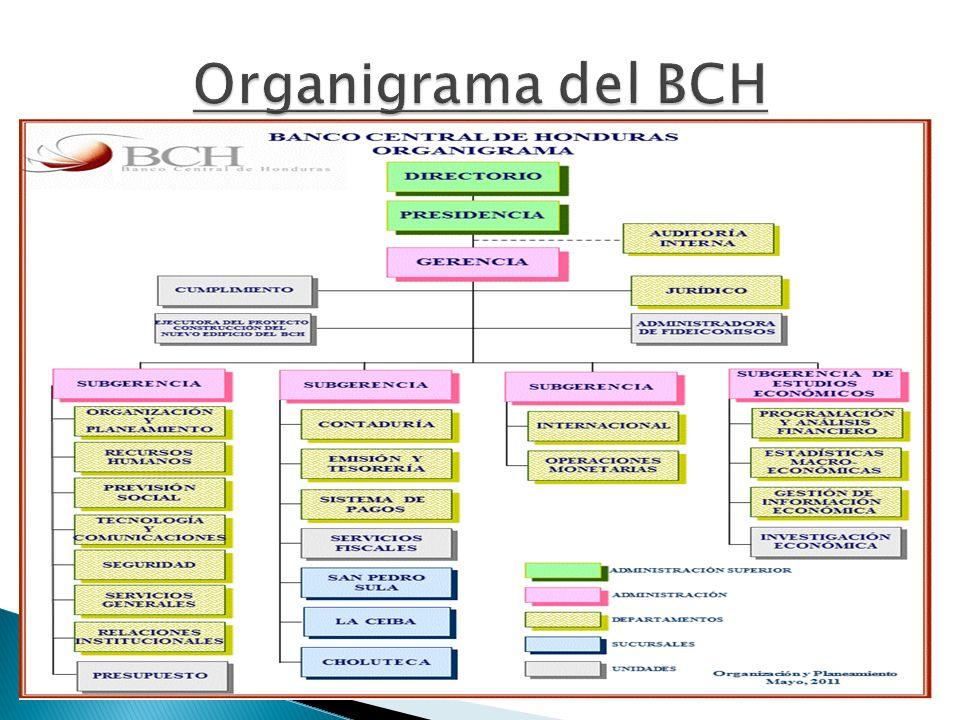 Organigrama del BCH