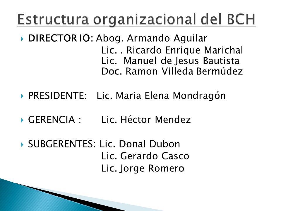 Estructura organizacional del BCH