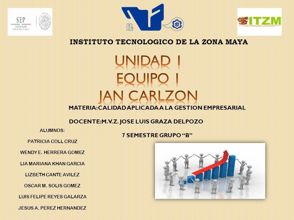 UNIDAD 1 EQUIPO 1 JAN CARLZON INSTITUTO TECNOLOGICO DE LA ZONA MAYA