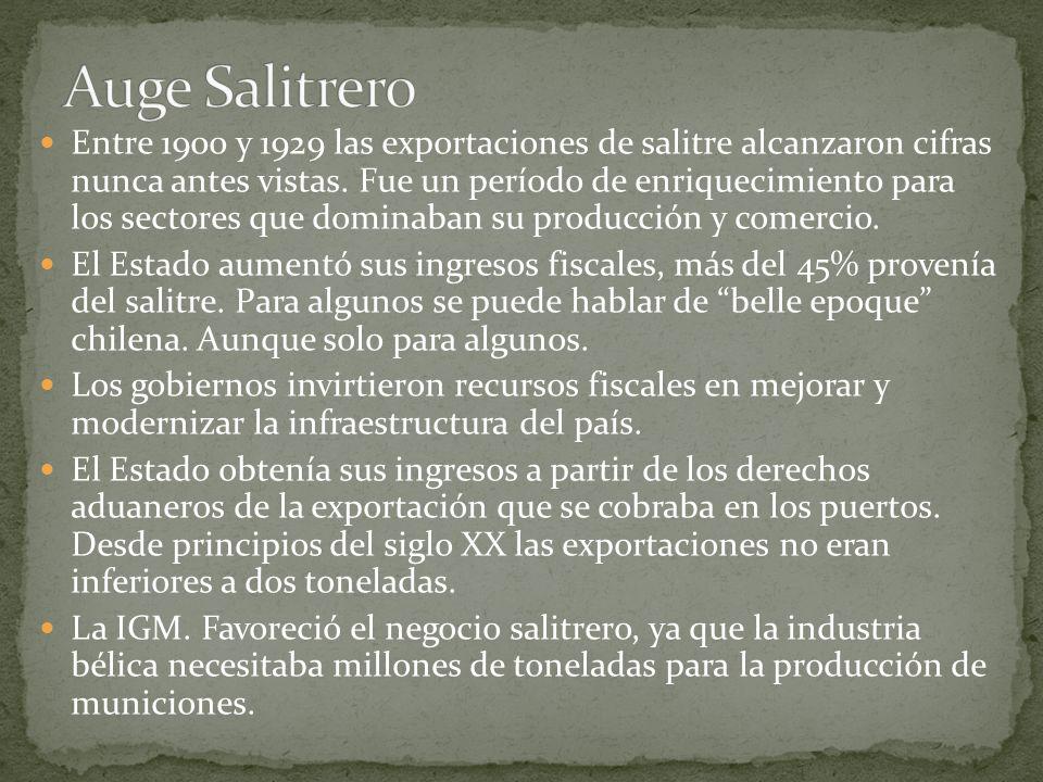 Auge Salitrero