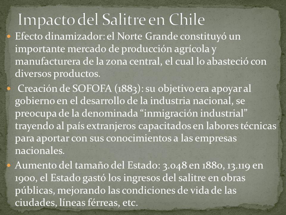 Impacto del Salitre en Chile