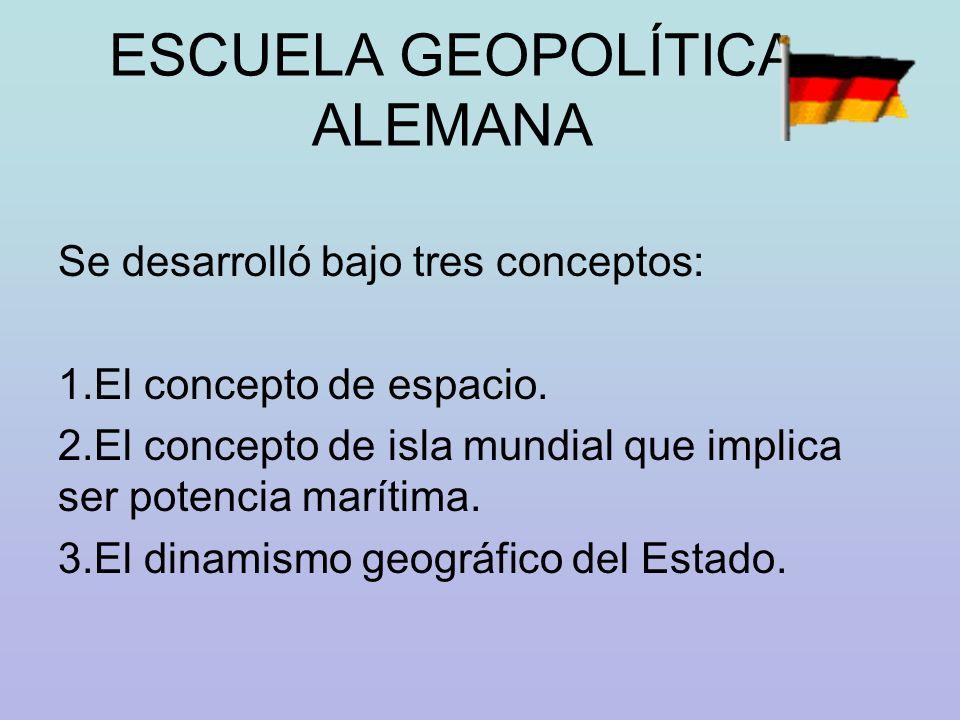 ESCUELA GEOPOLÍTICA ALEMANA