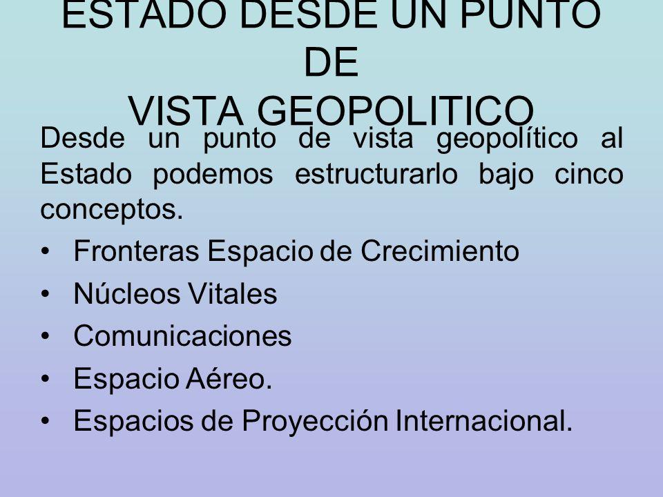 ESTADO DESDE UN PUNTO DE VISTA GEOPOLITICO