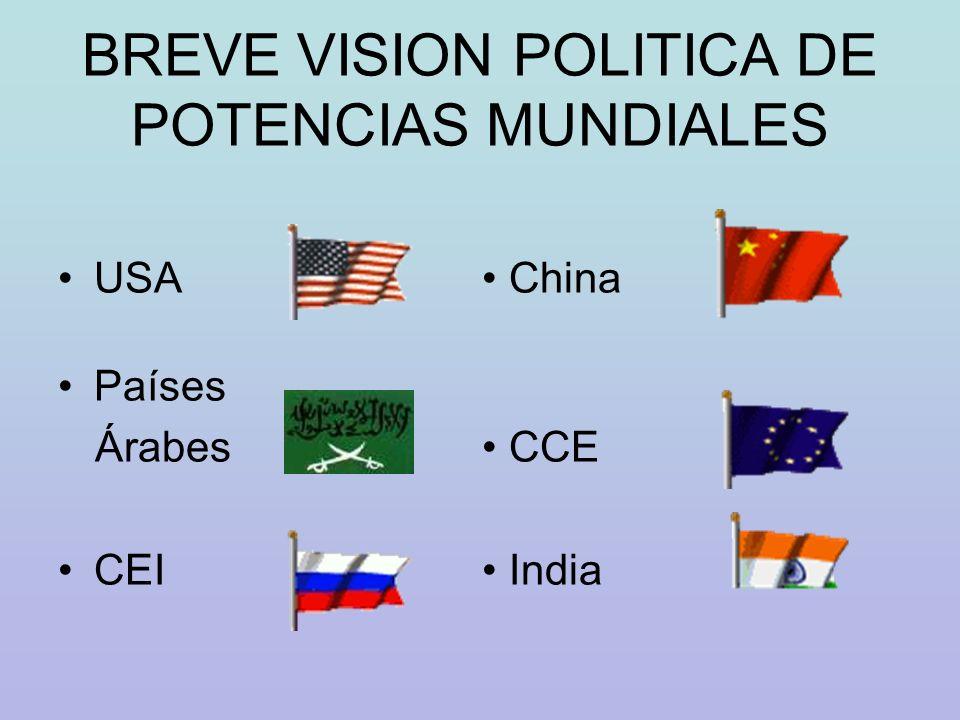 BREVE VISION POLITICA DE POTENCIAS MUNDIALES