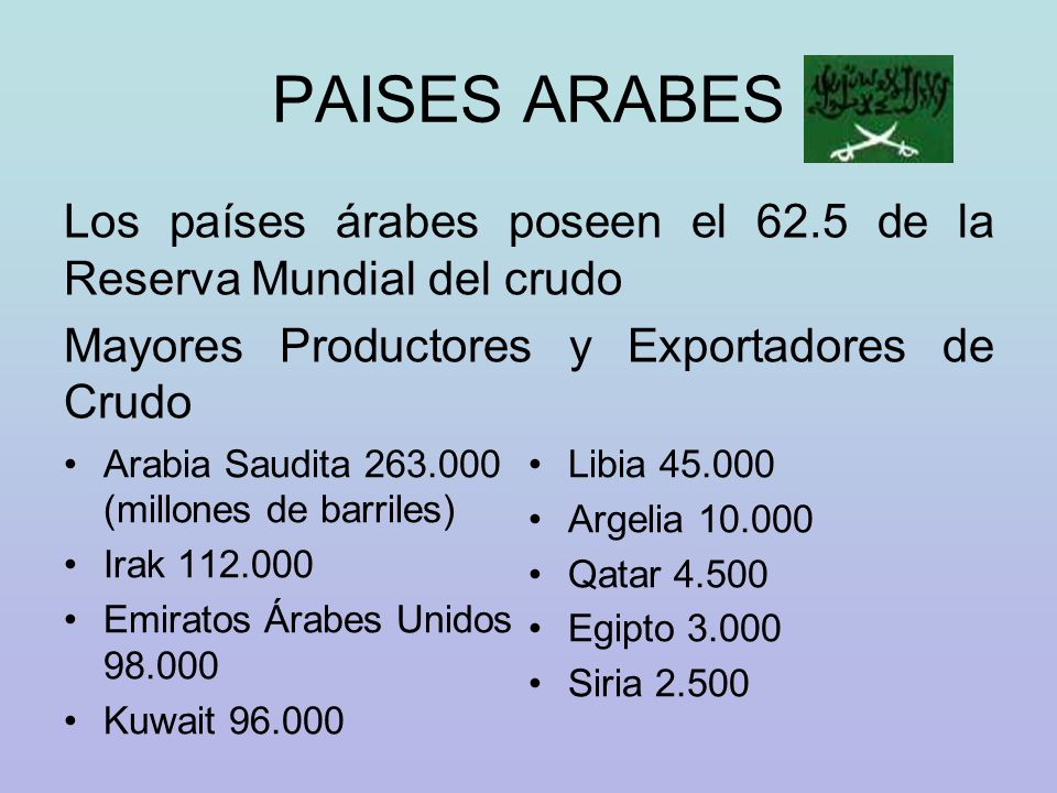 PAISES ARABES Los países árabes poseen el 62.5 de la Reserva Mundial del crudo. Mayores Productores y Exportadores de Crudo.