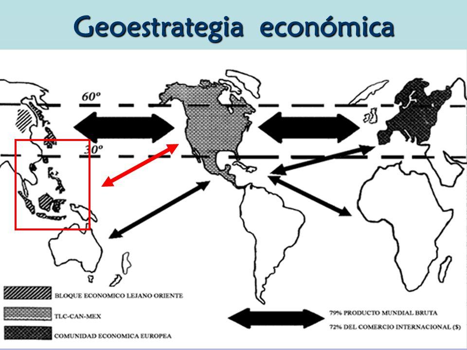 Geoestrategia económica