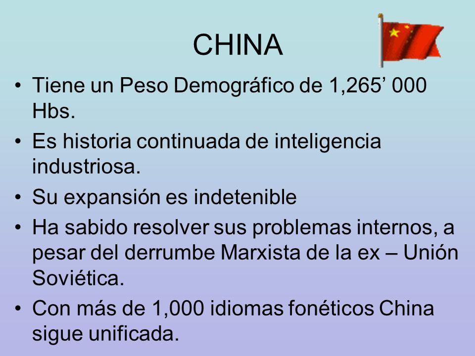 CHINA Tiene un Peso Demográfico de 1,265' 000 Hbs.