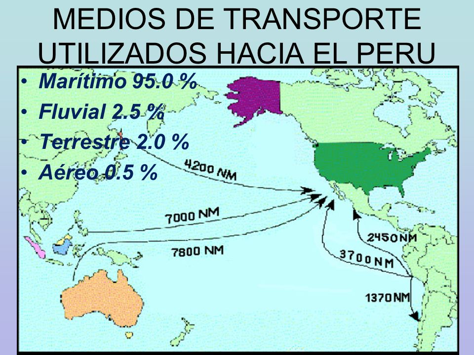 MEDIOS DE TRANSPORTE UTILIZADOS HACIA EL PERU