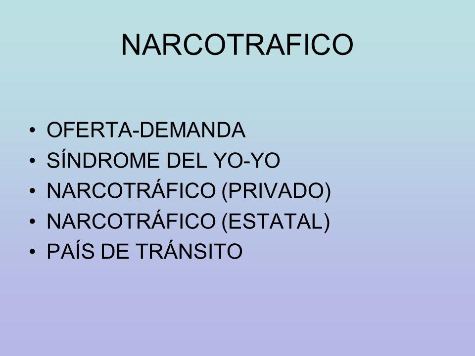 NARCOTRAFICO OFERTA-DEMANDA SÍNDROME DEL YO-YO NARCOTRÁFICO (PRIVADO)