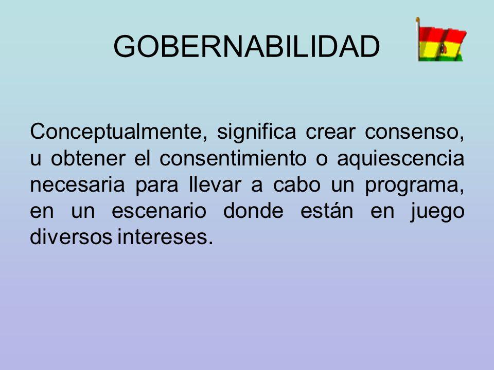 GOBERNABILIDAD