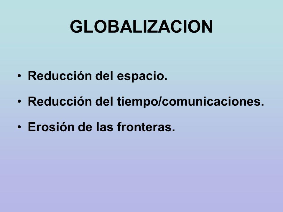 GLOBALIZACION Reducción del espacio.